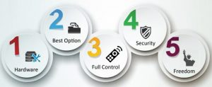 benefits of dedicated servers 1024x485 1