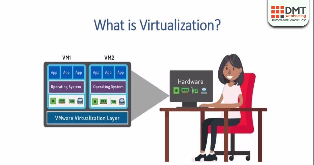 Virtualizationfeatured