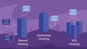what is shared hosting img4