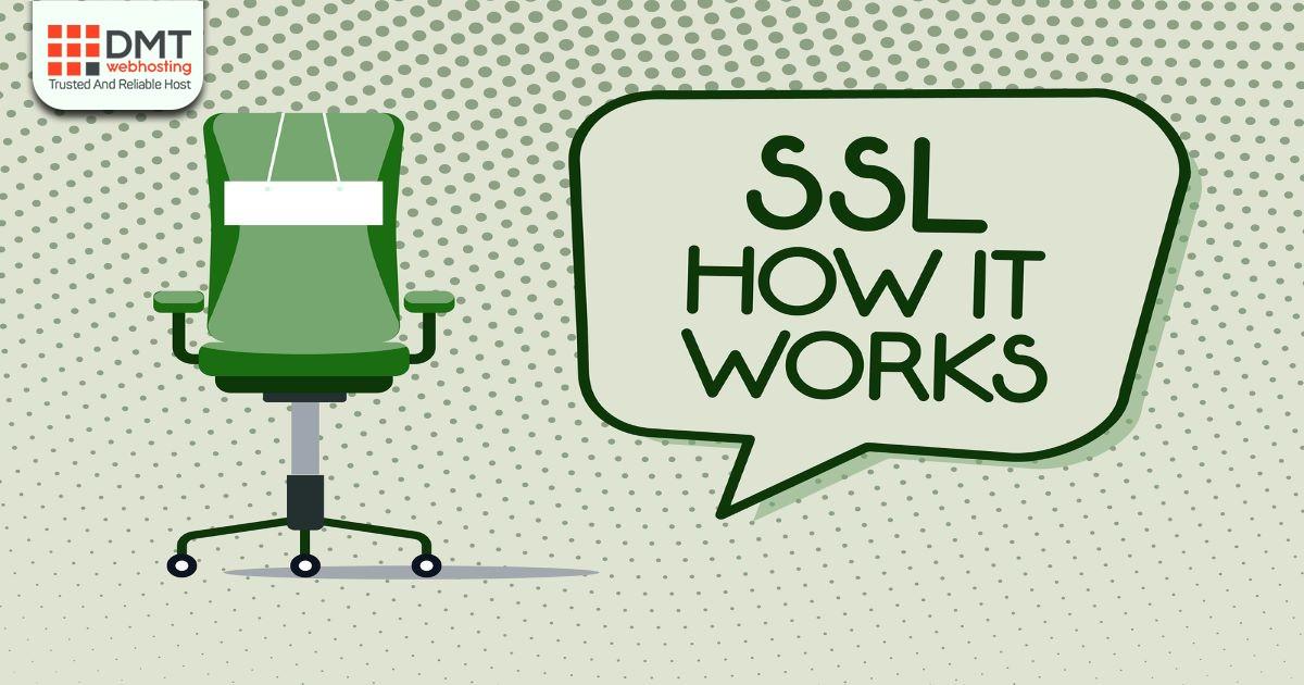 SSLworks